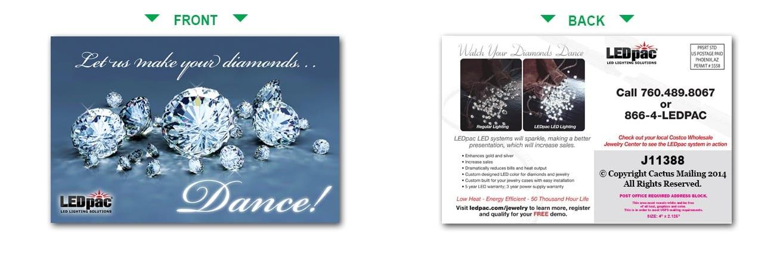 B2B Postcards | B2B Marketing with Direct Mail