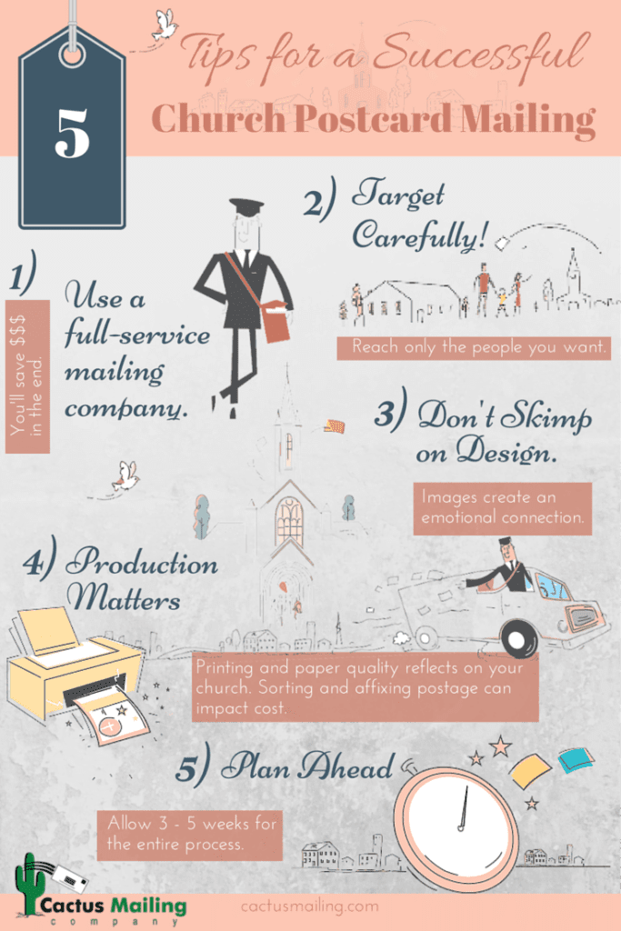 Church Mailing Infographic 7