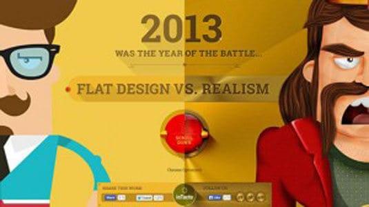 five biggest visual design trends 2014 300x168 1
